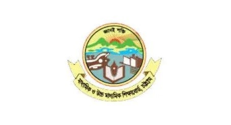 SSC Exam Result 2020 Chittagong Board With Marksheet